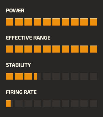 pubg weapon AWM stats